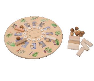 Kolo - Poznávání dřevin